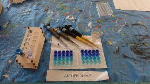 Atelier chimie : apprendre le principe des dilutions avec des réactions colorées